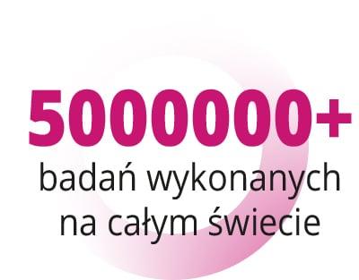 ponad 5000 000 milionów testów NIFTY na całym świecie